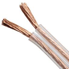 Расширение ассортимента по группе акустического кабеля