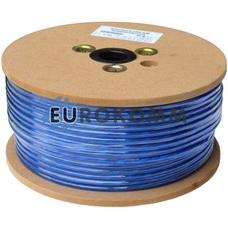 Микрофонный кабель Sound Stream 2x0.32 мм² OFC CU прозрачно-синий 100м